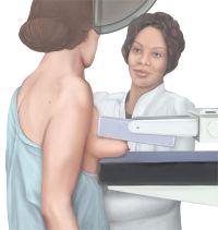 mammografie-borstonderzoek